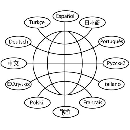 global communication: Translate world languages as global communication connections.