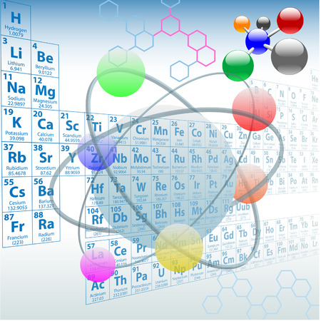Atomic elements periodic table atoms molecules chemistry design.