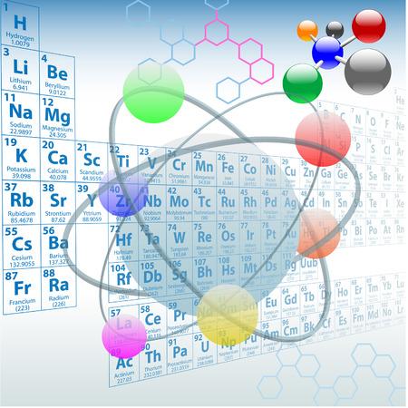 Elementos atómicos tabla periódica átomos moléculas química diseño.  Ilustración de vector