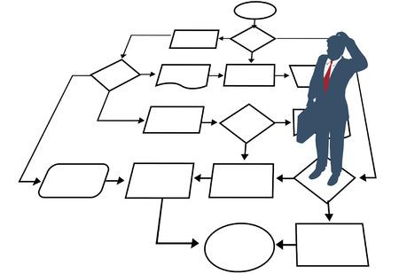 Un hombre de negocios confundido busca una solución en un diagrama de flujo de proceso de gestión.