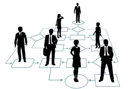 proceso: Un equipo de negocio es la soluci�n en un diagrama de flujo de gesti�n de proceso.