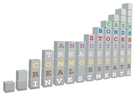 A bar chart of blocks tracks growth of real estate stock bond investments.
