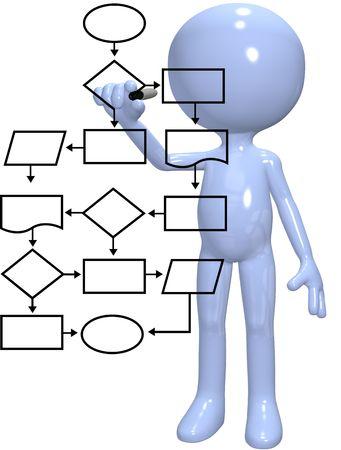 프로그램 흐름도 프로그램 코드를 그리는 프로그래머 또는 프로세스 관리 시스템 디자이너 스톡 콘텐츠 - 8002525