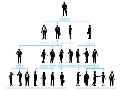 diagram chart: Organizational corporate hierarchy chart of a company of silhouette people.