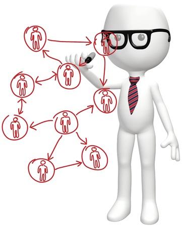 Intelligente Manager Zeichnung Diagramm der Business social Network Human Resources Menschen plan Standard-Bild - 8661319