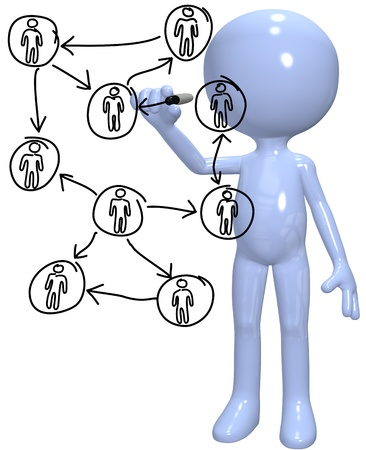 human resources manager: Human resources manager drawing people work system or social network diagram
