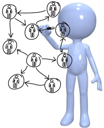 Human resources manager tekening mensen werken systeem of sociaal netwerkdiagram