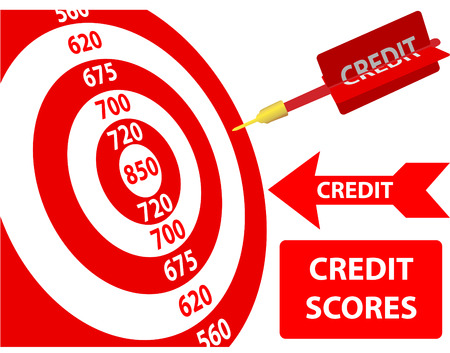credit report: Bank credit report score card target dart arrow design elements