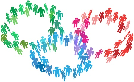 assimilation: People join as social network circles or business groups or organizations merge Illustration
