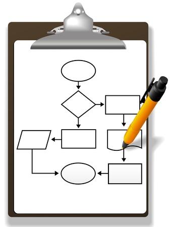 Pen die een procesbeheer of programmastroomdiagram op een klembord tekent Stock Illustratie