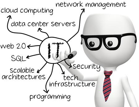 tecnologia informacion: Inteligente programador dibujo de diagrama de tecnolog�a de la informaci�n