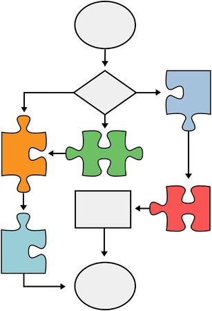 Puzzle pieces in a flowchart symbol of process management or programming problem and solution Иллюстрация