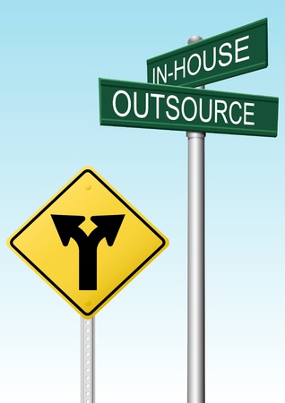 outsourcing: Outsourcing and in house supply business decision traffic street signs