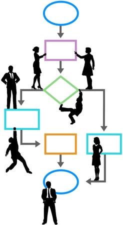 Programmierer-Manager-Benutzer steigen und stehen auf einem Prozess-Management-Flussdiagramm  Standard-Bild - 9616784