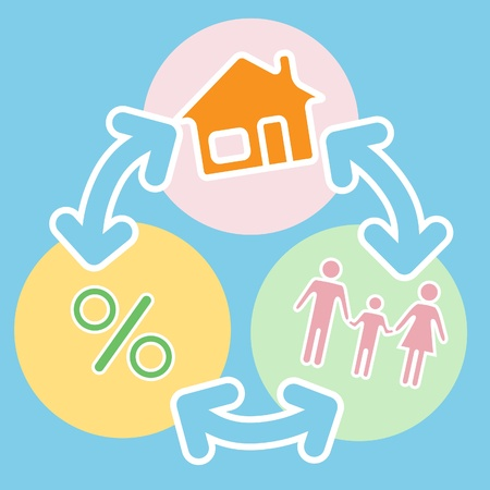 Issues in the process of bank lending family home mortgage  Vector
