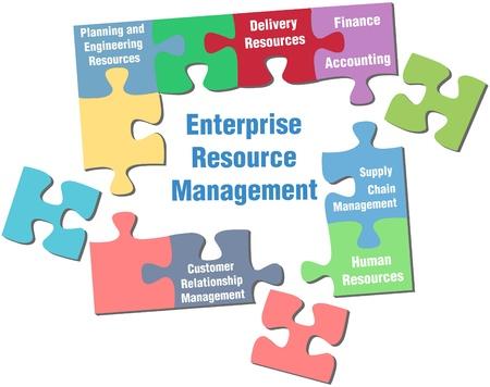 Solution to Enterprise Resource Management jigsaw puzzle pieces Vector