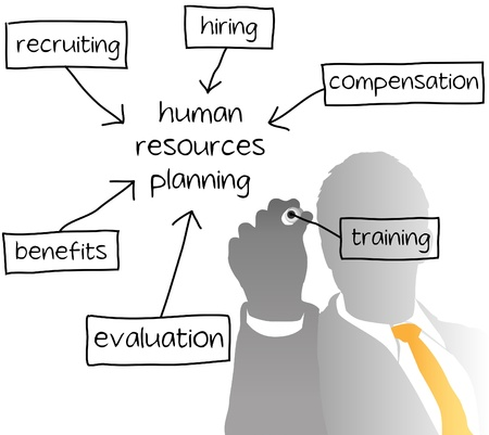 회사의 인적 자원 사업 계획을 그리기 기업 HR 매니저 일러스트