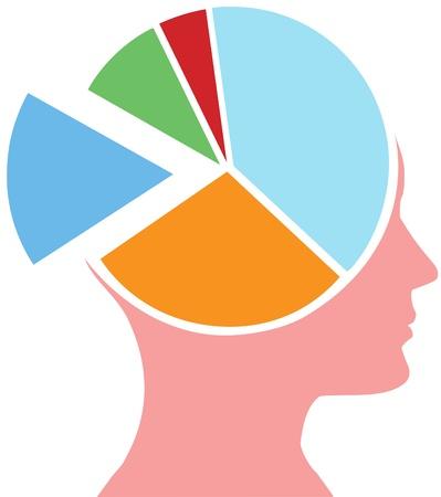 graficas de pastel: Persona de mente cuota tiene una cabeza para las empresas como un gráfico de sectores financiero