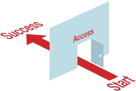 access point: Gain Access via an arrow leading through door and wall to Success