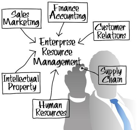management concept: Gerente de MTC dibujo Enterprise Resource Management carta Vectores