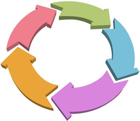 flechas: Cinco o ciclo de reciclaje flechas de color 3D