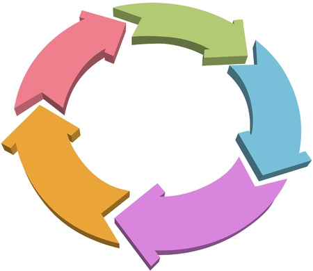 connection: Five cycle or recycle 3D color arrows
