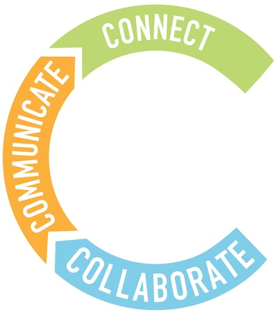 communication: Big letter C starts your words about collaboration, connection, communication
