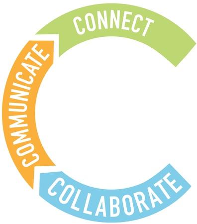 Gran letra C comienza sus palabras acerca de la colaboración, la conexión, la comunicación Ilustración de vector