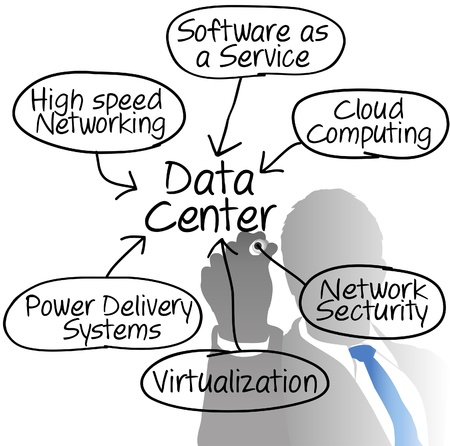 virtualizacion: Data Center Persona dibujo gr�fico desde atr�s con marcador