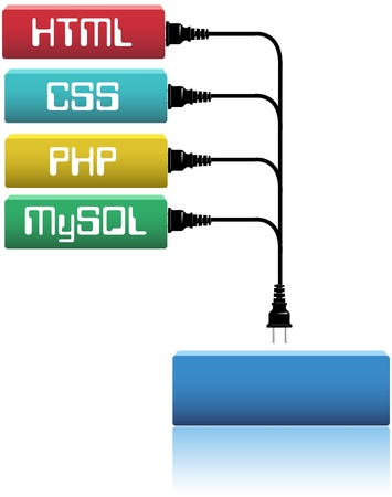 Plug HTML, CSS, PHP, MySQL database into website development Vector