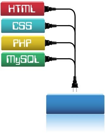 css: Spina HTML, CSS, PHP, database MySQL in sviluppo di siti web Vettoriali
