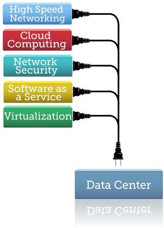 virtualizacion: Network Plug Software de Seguridad Virtualizaci�n Cloud Computing en un Centro de Datos
