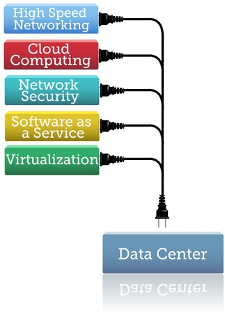 Plug Network Security Software Cloud Computing Virtualization into a Data Center  Vector