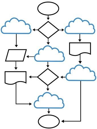 Flowchart plan als strategie om cloud-oplossingen te integreren in de IT-infrastructuur begrip Stock Illustratie