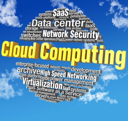virtualizacion: Cloud computing TI etiquetas de palabras en palabras t�cnicas cielo azul est�n en el camino de recortes