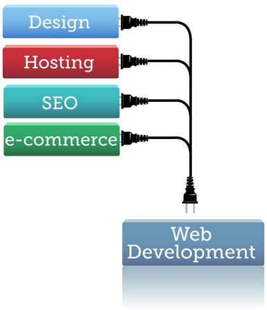 web development: Boxes of webdev services to plug into website development Illustration