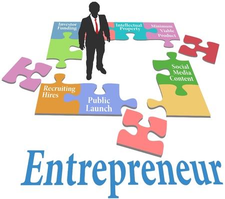起業家のスタートアップのビジネス モデルのパズルに解決策を見つける  イラスト・ベクター素材