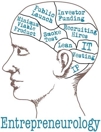 Entrepreneur thinking lean start up business idea plan in phrenology head drawing