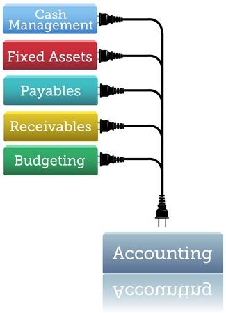 contabilidad financiera cuentas: Tapones pila contabilidad financiera en el módulo de contabilidad