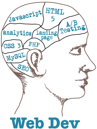 web development: Web Dev Developer Technology Tools in phrenology head drawing