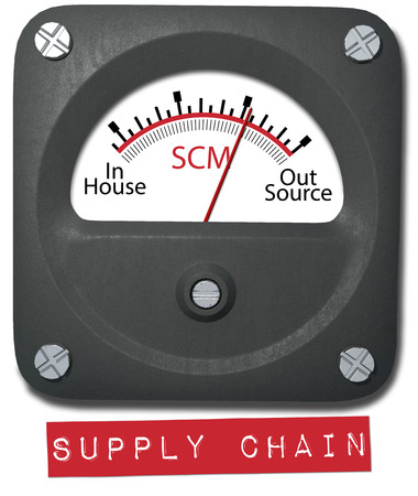 Manage outsourcing in-house supply chain management decisions meter Stok Fotoğraf - 27395553