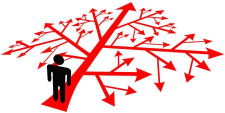Persoon geconfronteerd met ingewikkelde keuzes en verwarrend besluiten om vooruit te gaan