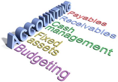 contabilidad financiera cuentas: Fila de negocio Departamento de Contabilidad corporativa funciona palabras conceptos