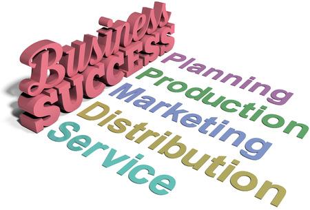 Piano per il successo nella gestione degli affari della distribuzione piano di marketing Archivio Fotografico - 30181774