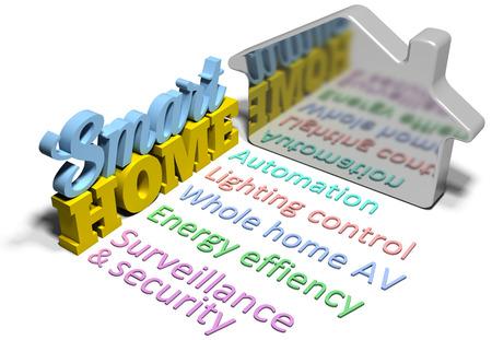 스마트 홈 에너지 효율 제어 기술 단어 기호