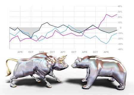 Bullen- und Bärenbörsensymbole vor dem Geschäftsinvestitionschart
