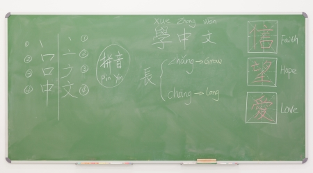 blackboard with chinese words and translations written on it photo