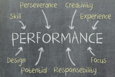 Concept of performance written on a blackboard photo