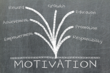 Motivation concept written on a blackboard or chalkboard Stock Photo - 16209987