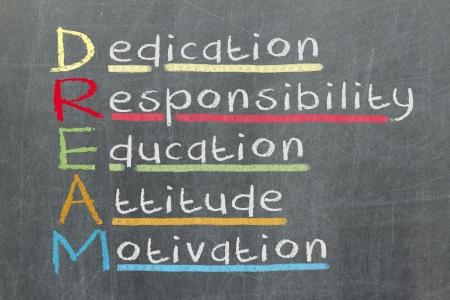 Dedication, responsibility, education, attitude, motivation - DREAM acronym explained on blackboard